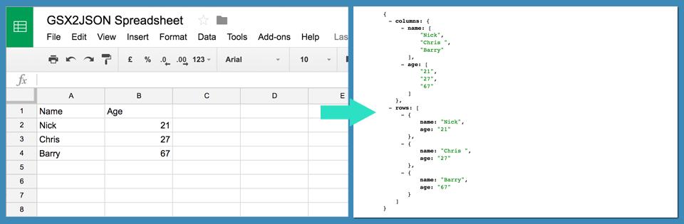GSX2JSON - Google Spreadsheet to JSON API service